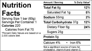 COCO_PB_nutrition